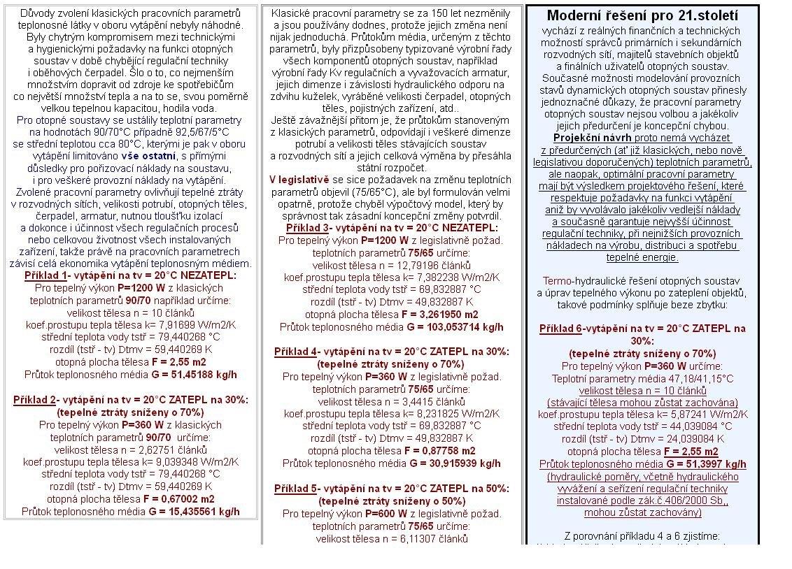 Diskuse ke článku  Demagogie nezná mezí - TZB-info 6fcbb499005