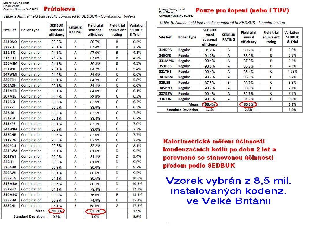 29c9e60617d Který automatický kotel na uhlí  - Diskuze TZB-info