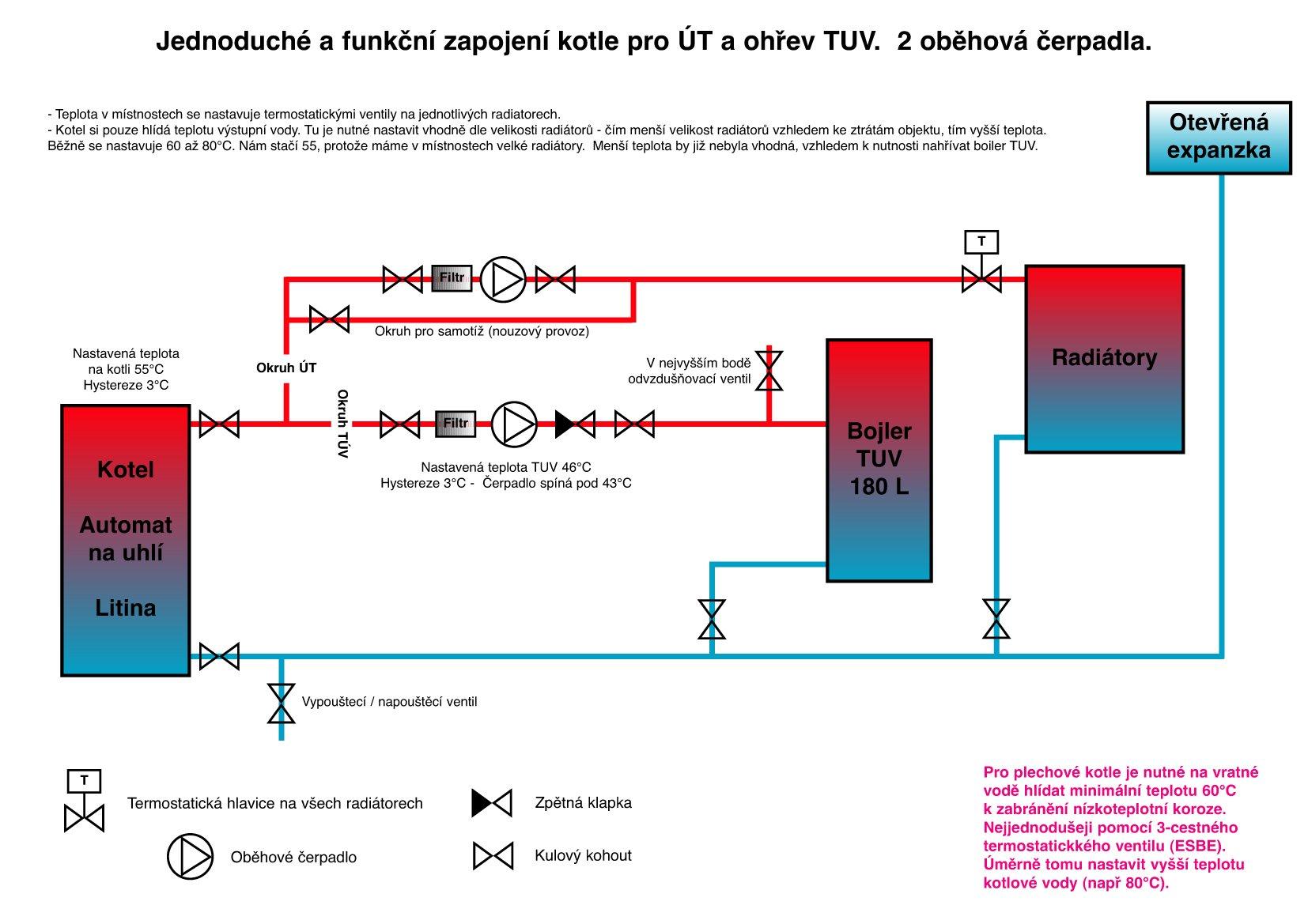 Hercules Duo - Diskuze TZB-info 4c1c3aea166
