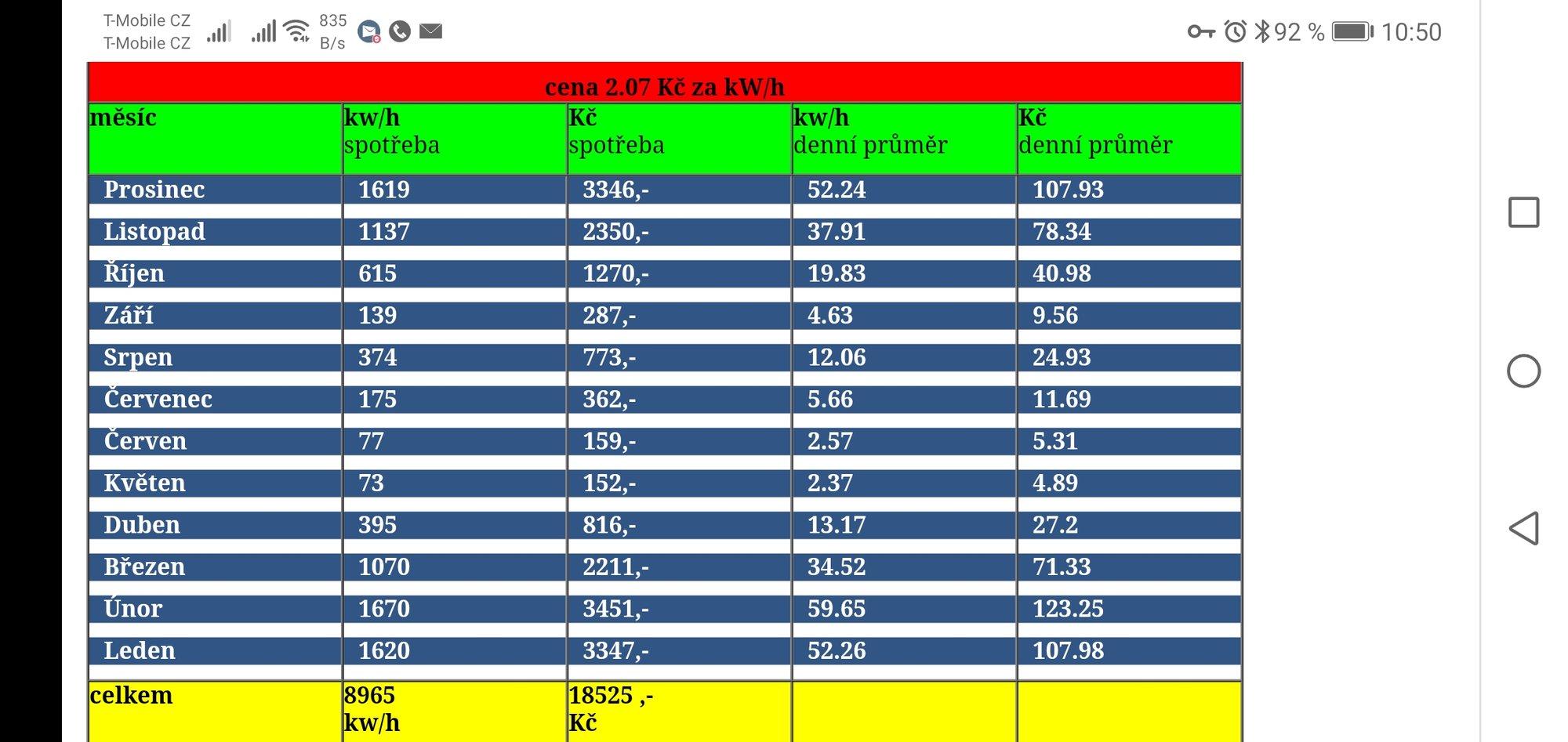 Topeni Klimatizace - Diskuze TZB-info c0970ed3445