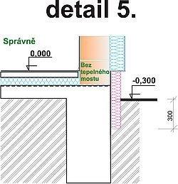 Minimální tloušťka obvodové zdi