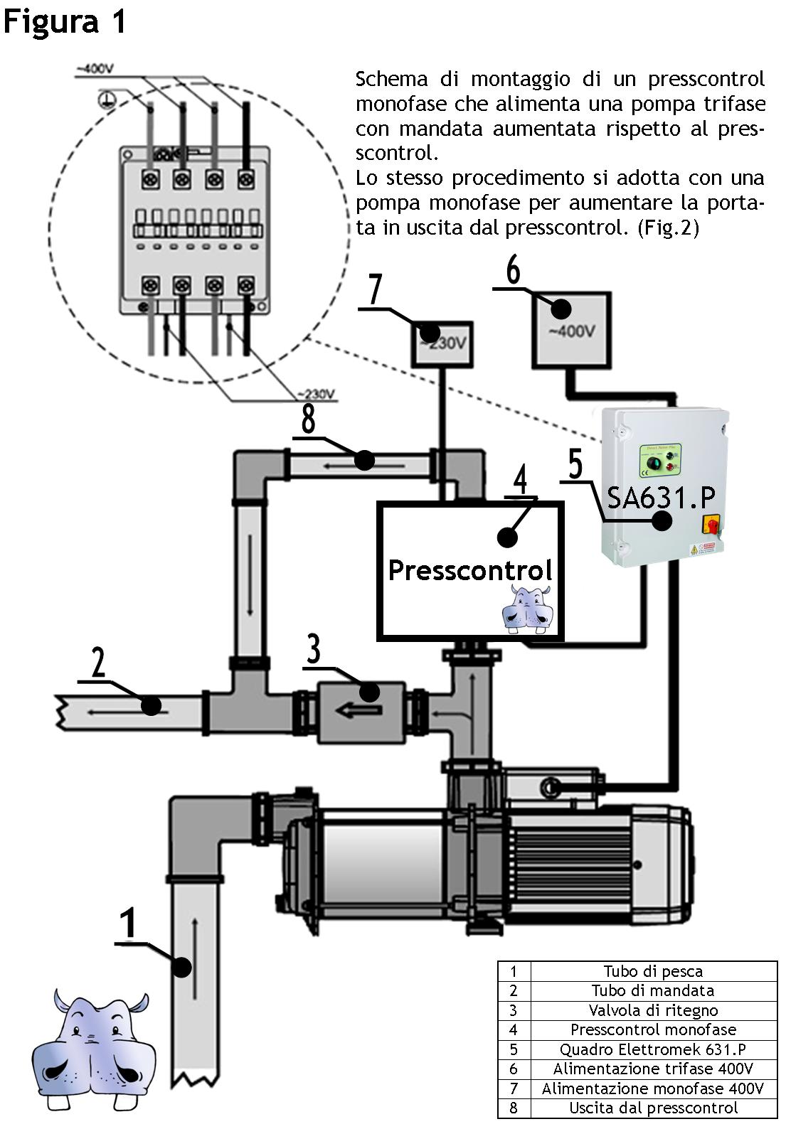 Schemi Elettrici Elettrodomestici : Domácí vodárna s press control diskuze tzb info