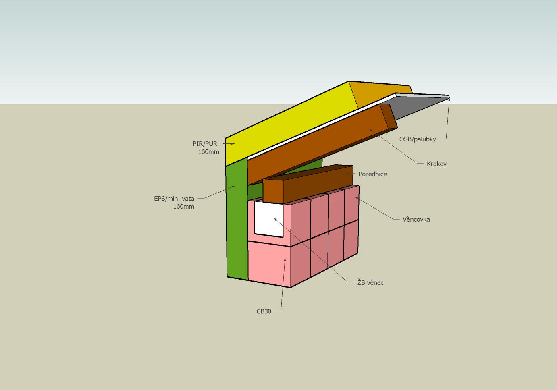 Střecha bez přesahu detail