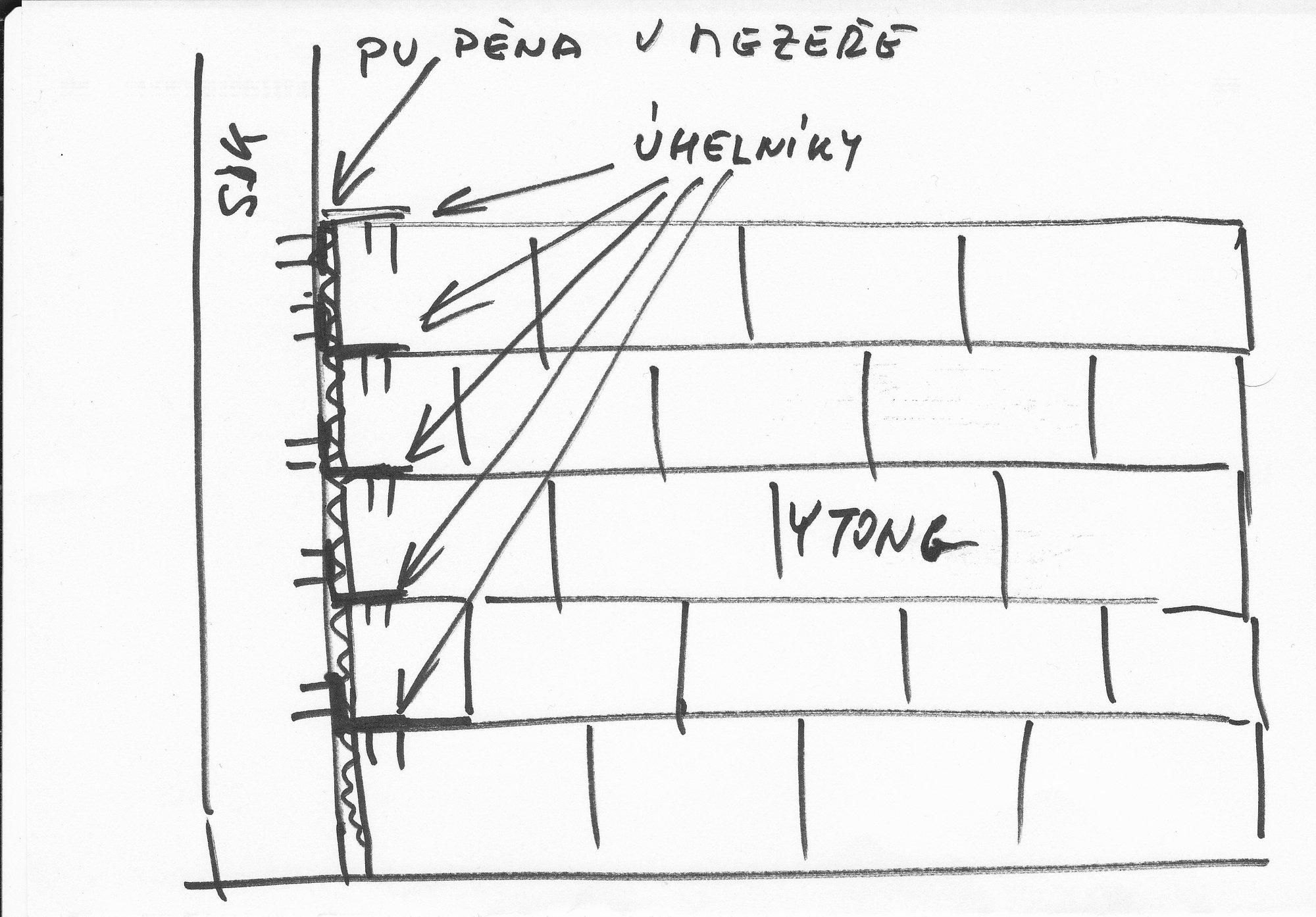 Jak postavit zeď z ytongu