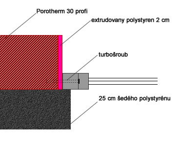 Kotveni Okna Polystyren Diskuze Tzb Info
