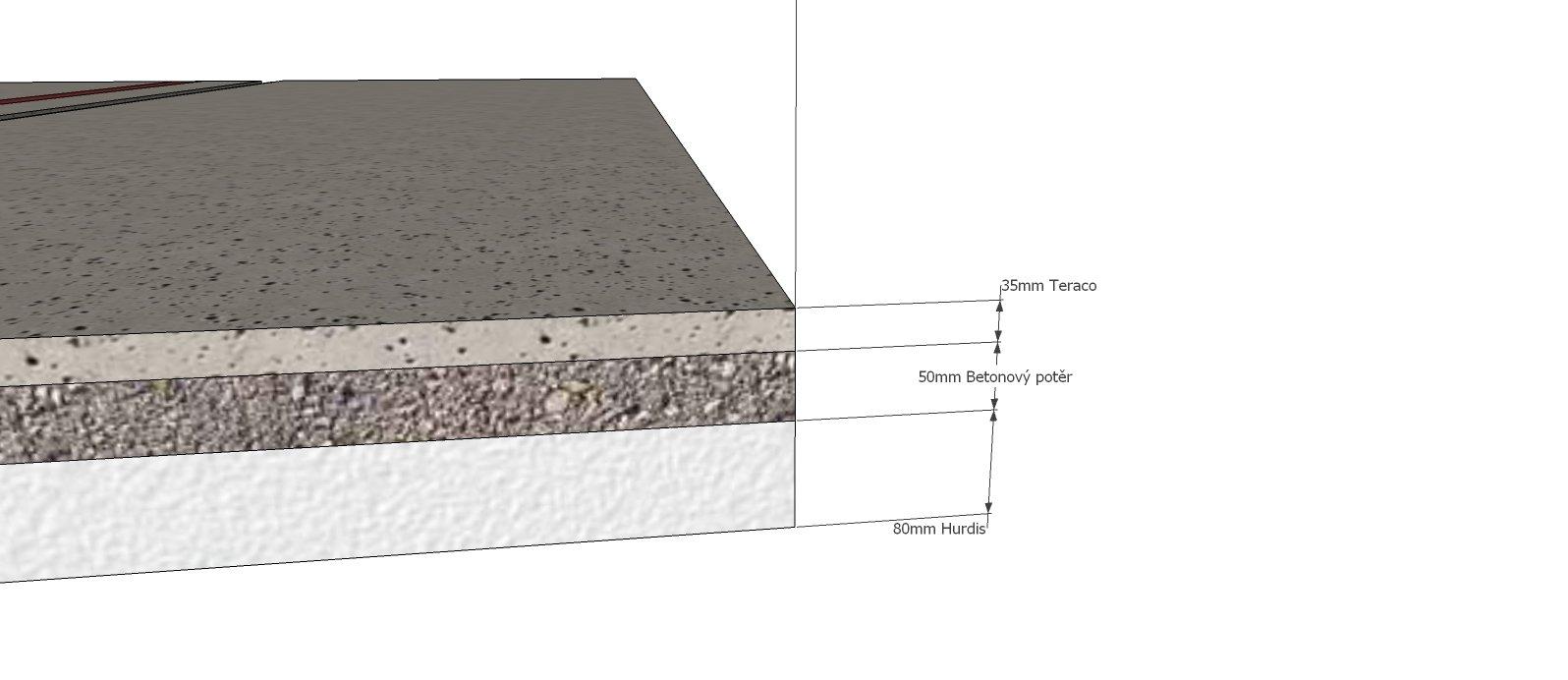 Nosnost betonové podlahy