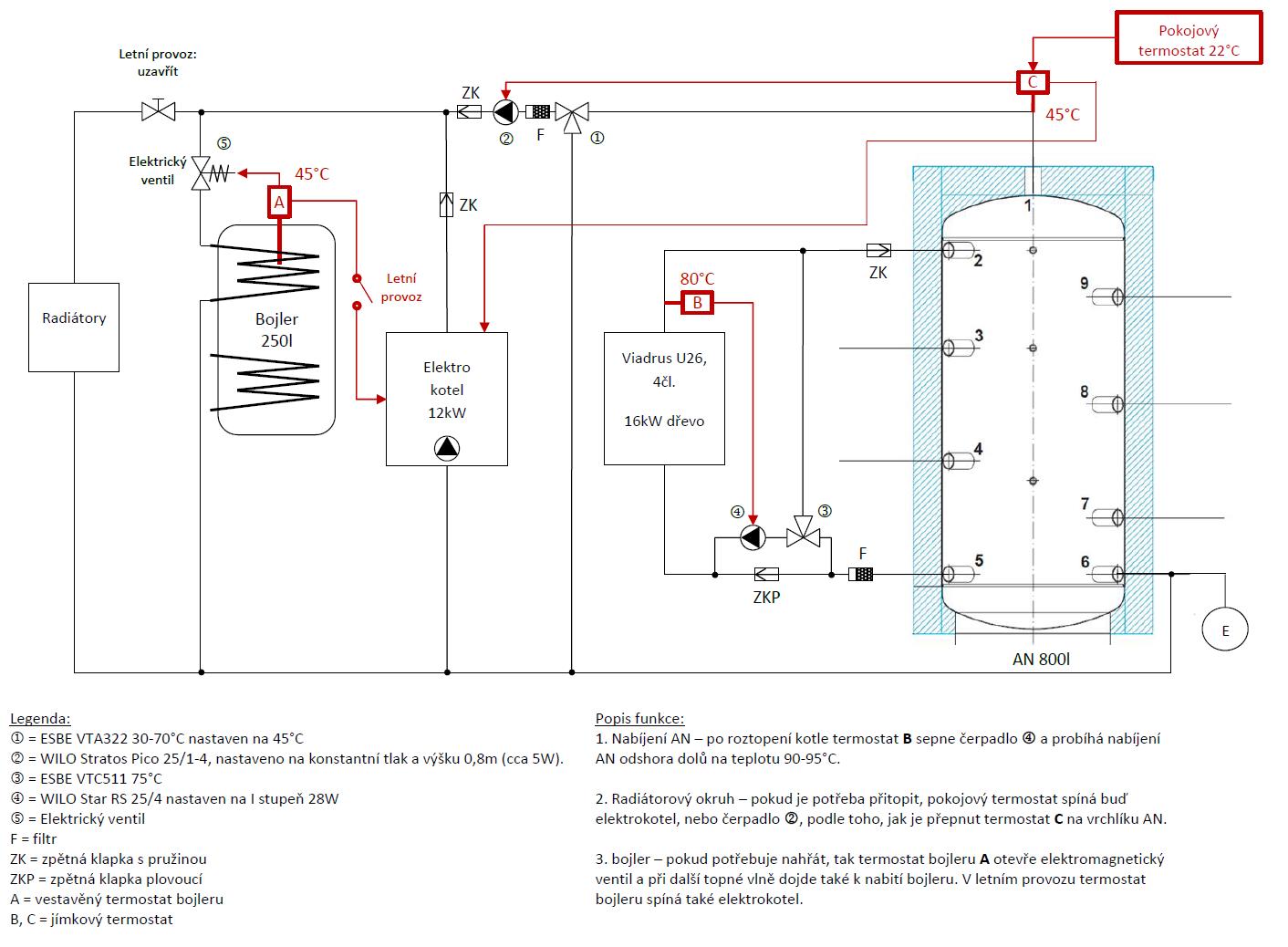 Schema Pro Zapojeni Kotle Na Tp S Elektrokotlem Diskuze Tzb Info
